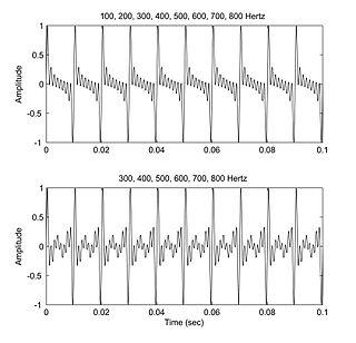Missing fundamental aspect of harmonic sounds