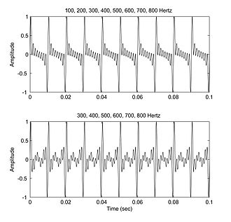 Missing fundamental - The bottom waveform is missing the fundamental frequency, 100 hertz, and the second harmonic, 200 hertz. The periodicity is nevertheless clear when compared to the full-spectrum waveform on top.
