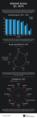 Internet usage Q1 2014.png