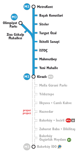 Istanbul M3 Linienband.png