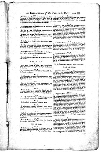 Medical dictionary - A page from Robert James's A Medicinal Dictionary; London, 1743-45