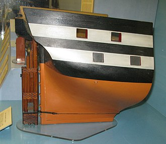 Jury rigging - A model showing a method for jury-rigging a rudder