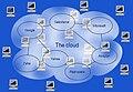 La nube informática.jpg