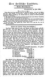 """Eerste pagina van de """"Hessischer Landbote - Eerste Ambassade"""""""