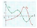 Lecture graphique d'images et d'antécédents 1.PNG