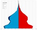 Libya single age population pyramid 2020.png