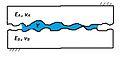 Liquid-mediated adhesion between rough surfaces.jpg