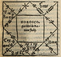 Lucubrationes Horoscope p 86.png
