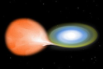 Nova - Artist's conception of a white dwarf, right, accreting hydrogen from the Roche lobe of its larger companion star