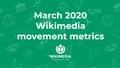 March 2020 Wikimedia movement metrics.pdf