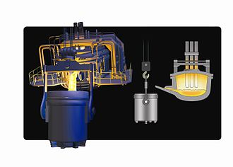 Electric arc furnace - Rendering of exterior and interior of an electric arc furnace.