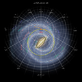 Milky Way Arms ssc2015-3 fa.png