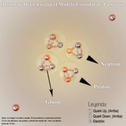 Representación artística de un átomo de Helio