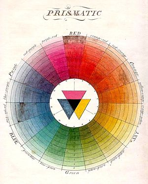 Moses Harris - Harris's 'colour wheel' showing how a range of colours can be made from just three