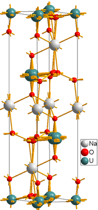 Struktur von Natriumdiuranat