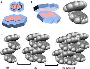 Molecular solid - Image: Naphthalene quadropole bonding