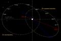 Orbit Sirius B arcsec.png
