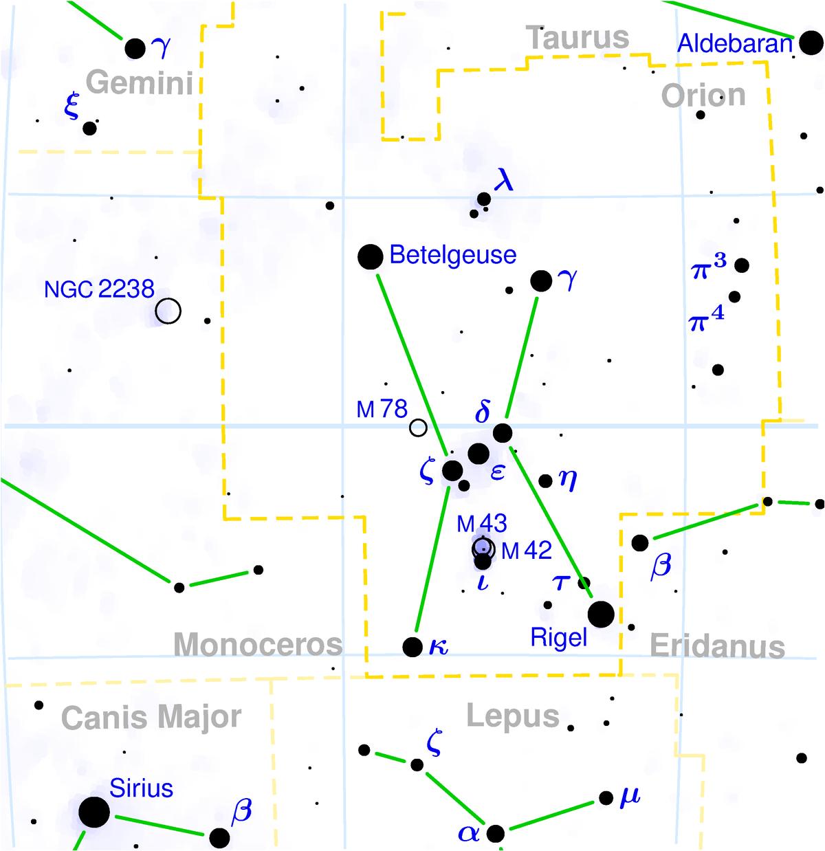 orion (stjernebilde) – wikipedia alnitak hr diagram hr diagram test question