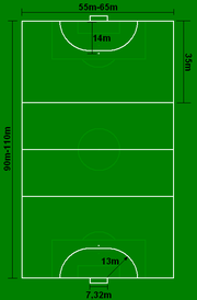 Dimensions of a field of field handball played with 11 players at 1936 Summer Olympics compared to a football field.
