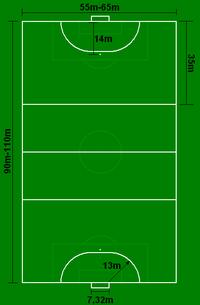 Dimensões de um campo de andebol outdoor comparado a um de futebol.