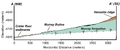 PIA18782-MarsCuriosityRover-GeologyMap-LowerMountSharp-20140911.png
