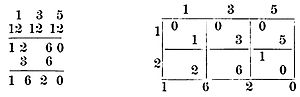 PSM V16 D220 Old Mathematical calculation 1.jpg