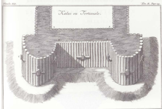 Palanka (fortification) A small fortress primarily made of palisades and earth