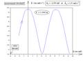 Pendule pesant simple - portrait de phase par intégration numérique - ter.png