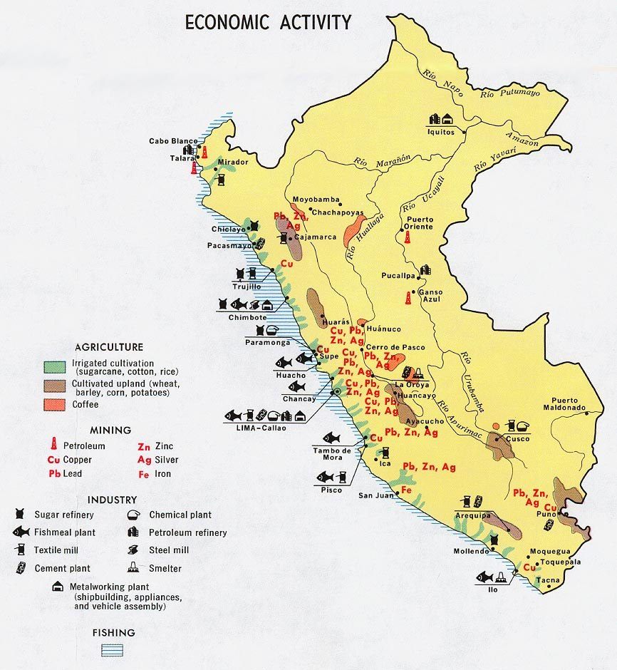 Peru econ 1970