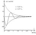 R en série avec un circuit bouchon soumis à un échelon de tension - réponse pseudo-périodique en i.png