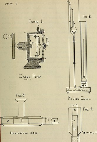 Wolfgang Gaede - Diagram of a Gaede pump