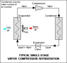 koeltechniek wikipedia whirlpool dryer motor wiring diagram #14