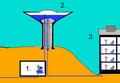 Roihuvuori watertower2.png
