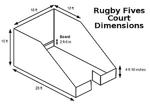 Rugby Fives - Rugby Fives Court Dimensions
