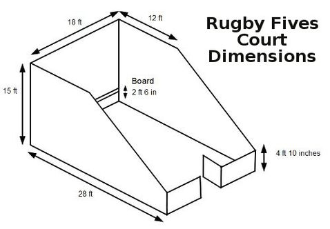 Rugby Fives Court Dimensions