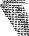 Scriptores logarithmici; or Fleuron T096908-54.png
