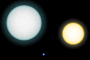White dwarf - A comparison between the white dwarf IK Pegasi B (center), its A-class companion IK Pegasi A (left) and the Sun (right). This white dwarf has a surface temperature of 35,500 K.