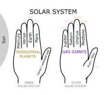 Contact  Solar Energy Philippines