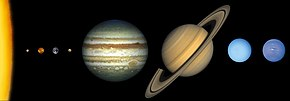 Solar system scale-2.jpg