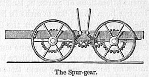 Killingworth locomotives - The spur-gears of Blucher by which the drive was transmitted to the wheels