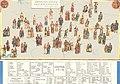 The Map of Armenian National Costume.jpg