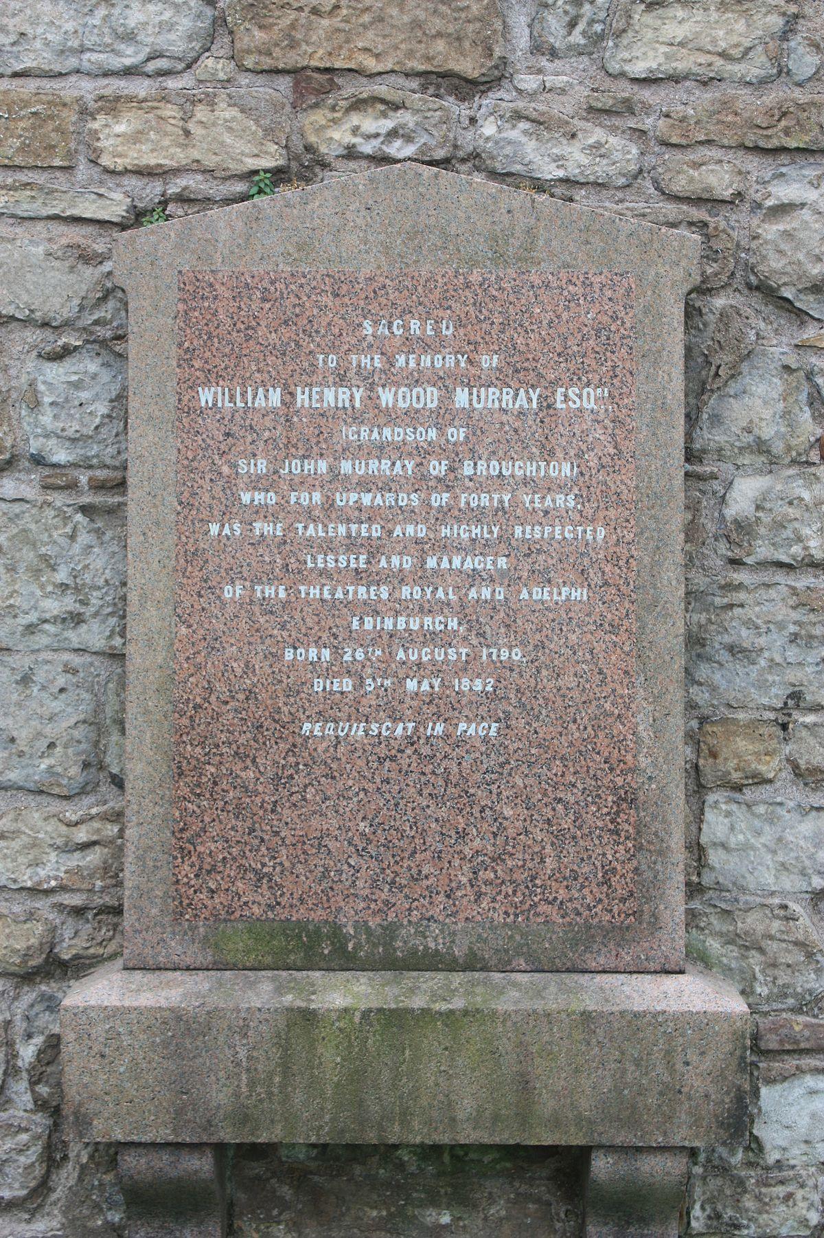William Henry Murray - Wikipedia