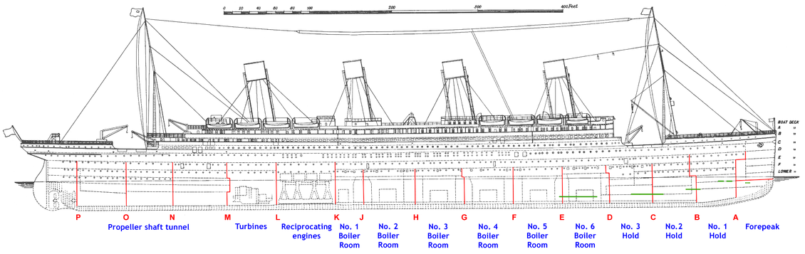 Diagram RMS Titanic