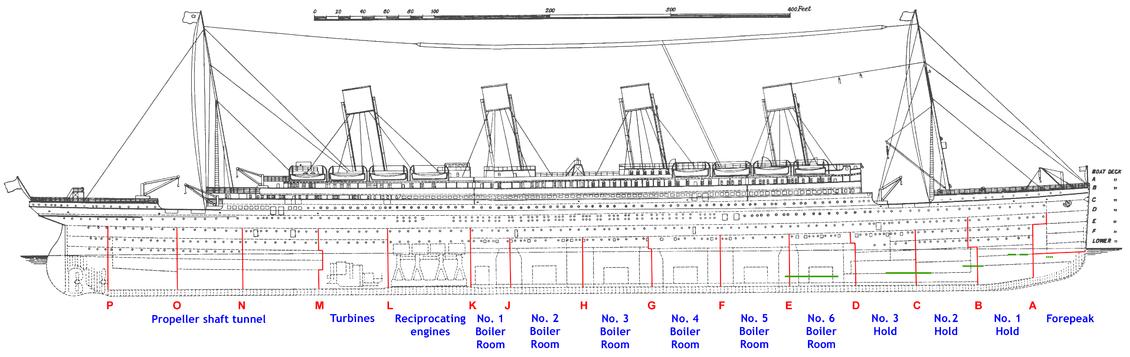 The Titanic - Magazine cover
