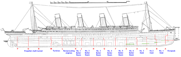 A line diagram showing Titanic from the side.