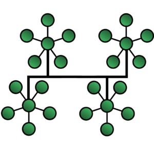 Tree network - Tree network topology