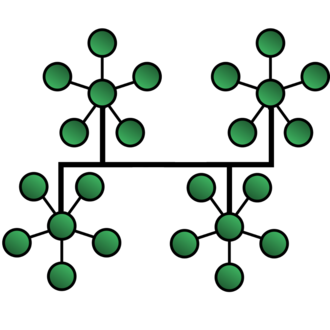 Tree network - Tree network topology