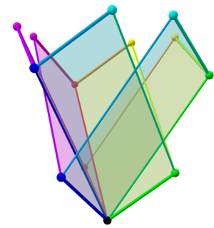 Tree of weak orderings in concertina cube 196.png