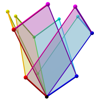 Tree of weak orderings in concertina cube 680.png