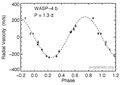 WASP-4 b rv.pdf